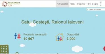 Structura populației satului Costești a suferit modificări majore conform ultimului recensămînt