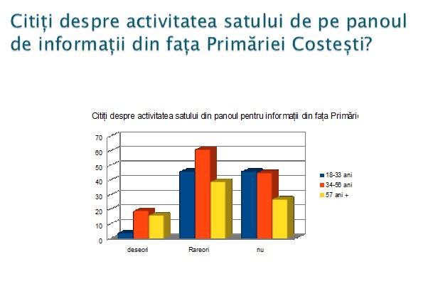 """""""Gura Lumii"""" este principala sursă de informare pentru o bună parte din locuitorii satului Costești"""