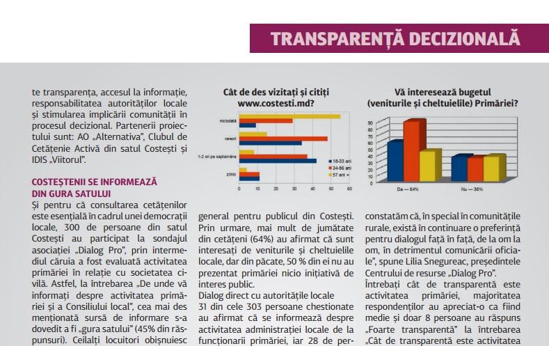 """Buletinul lunar ediat de IDIS-Viitorul -""""Bugete fără Secrete"""" vorbește despre succesele Primăriei Costești în materie de transparență"""