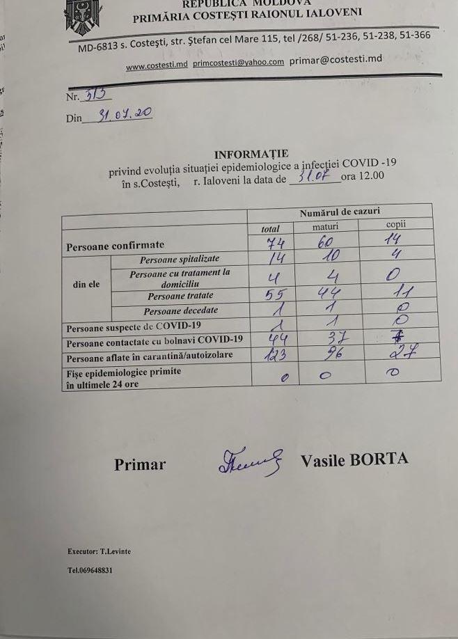 Informație privind evoluția situației epidemiologice a infecției COVID-19 în satul Costeșt